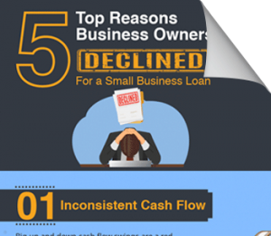Loan decline infographic preview header