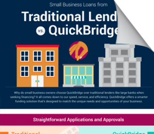 QuickBridge vs traditional-lender infographic preview