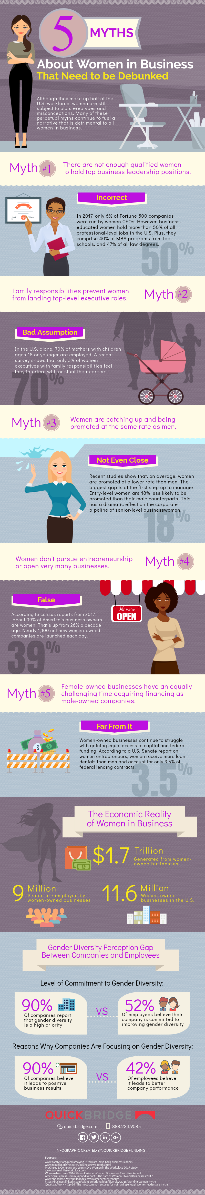5 Myths About Women in Business That Need to be Debunked