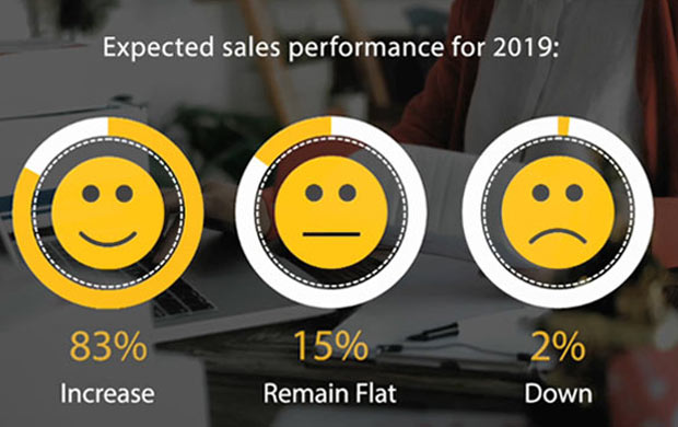 QuickBridge's 2019 Small Business Outlook Survey Shows High Optimism